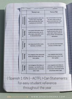 Spanish 1 Interactive Notebooks: ACTFL I-Can Statements for easy student reference throughout the year.  From section 1: Getting Organized