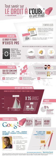 Infographie : comprendre le droit à l'oubli sur Internet