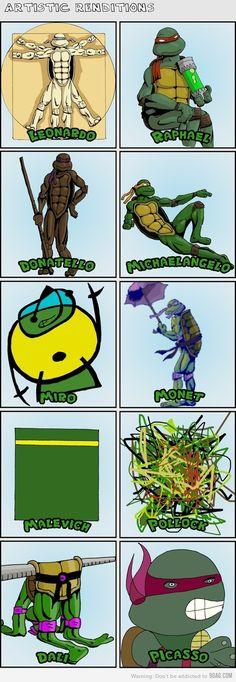 ninja turtles as artists