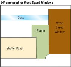 Graphic showing how L-Frame fits in wood cased windows. Plantation shutters in casement windows in the living room. Austin Window Fashions