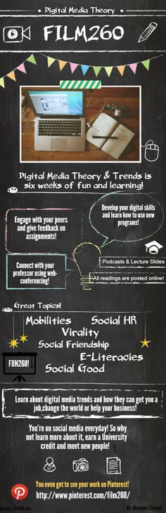 A great infographic on #queensu #film260 online course in digital media theory by the very talented Mercedes Samuel! #queensucds