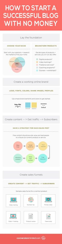 If you've been looking into Internet Marketing or making money online for any amount of time. Make Money Blogging, How To Make Money, Blog Inspiration, Becoming A Blogger, Free Blog, Blogging For Beginners, Blog Tips, Internet Marketing, Content Marketing