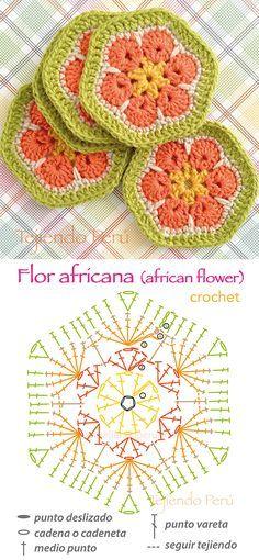 #Crochet: Flor africana o #africanflower! Diagrama y video tutorial :)