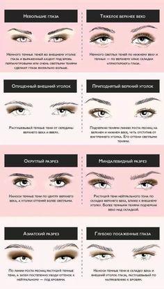 Tips To Keep Your Skin Young And Beautiful Makeup Guide, Eye Makeup Tips, Makeup Inspo, Hair Makeup, Bridal Eye Makeup, Korean Natural Makeup, Korean Makeup, Makeup Revolution, Korean Beauty Tips
