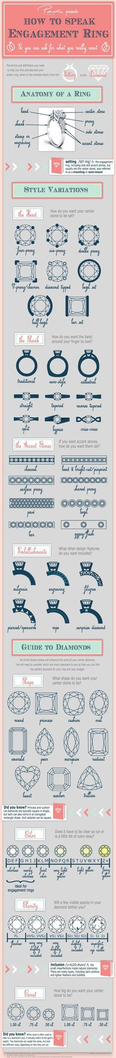 How to Speak Engagement Ring Infographic / http://www.deerpearlflowers.com/sparkly-engagement-rings-for-every-kind-of-bride/