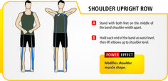 Shoulder upright row (exercise / resistance bands should be used under professional supervision & guidance).