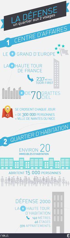 #LaDefense un quartier aux 2 visages ! #infographie