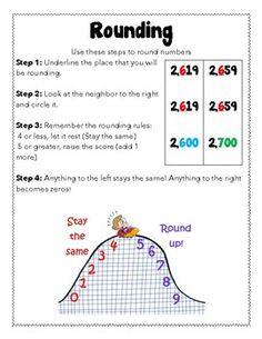 Rounding Anchor Chart, Math Anchor Charts, Rounding Numbers, 3rd Grade Math Worksheets, Math Resources, Math Sites, Math Charts, Gcse Math, Fourth Grade Math