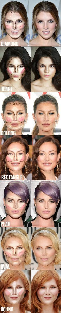 Highlighting and contouring guide for your face sh...
