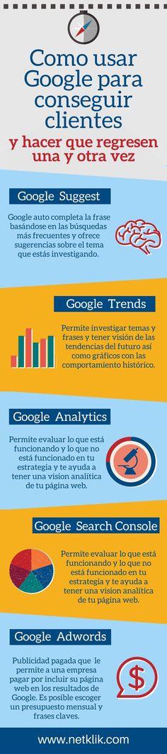 Cómo usar a Google para conseguir nuevos clientes - http://conecta2.cat/como-usar-a-google-para-conseguir-nuevos-clientes/