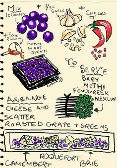 Grilled Garlic Grapes by Rushina Ghildiyal Create A Recipe, Art Sketchbook, Fungi, Mumbai, Garlic, Doodles, Leaves, Graphics, Fruit