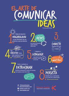 El arte de comunicar ideas #infografía Marketing Plan, Inbound Marketing, Marketing Digital, Marketing And Advertising, Business Marketing, Social Media Marketing, Mobile Marketing, Marketing Strategies, Social Networks