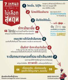 7 เหตุผล ที่คุณจะ ไม่เลือก สุหฤท