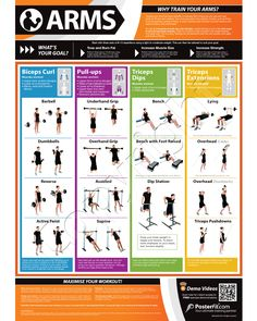20 Best Gym Posters images in 2016 | Workout posters, Gym