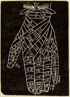 """""""Spiral of all the fingers."""" A manual of bandaging : adapted for self-instruction. 1906."""
