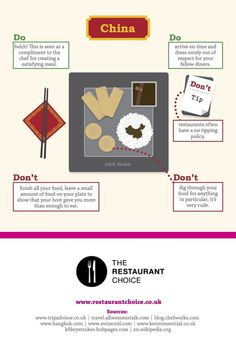 Restaurant Etiquette Around the World - An Infographic by Restaurant Choice