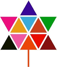 Expo 67 - Canada's Centennial celebration song: C-A-N-A-D-A I remember singing this as a kid :) Canada 150 Logo, Canada Day, I Am Canadian, Canadian History, Canadian Flags, Canadian Things, Canadian Food, Canadian Confederation, Celebration Song
