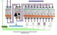 Esquemas eléctricos: Cuadro general de protección para una vivienda