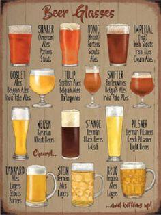 Beer Brewing, Home Brewing, Beer Infographic, International Beer Day, Wheat Beer, Halloween Drinks, Beer Recipes, Wine And Beer, Ale Beer