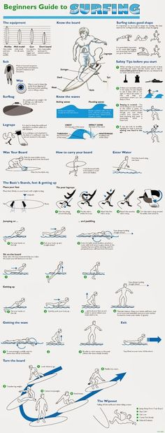 Surf per principianti - Il Post Tried surfing in Bali and it's one of the best experience