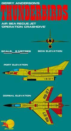 Gerry Andersons Thunderbirds Air Sea Rescue Jet by ArthurTwosheds.deviantart.com on @DeviantArt