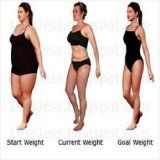Would be nice to have a  Lose Weight With Fat Loss Factor / http://www.fitrippedandhealthy.com/lose-weight-with-fat-loss-factor/