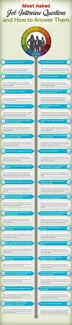 Most Asked Job Interview Questions on imgfave