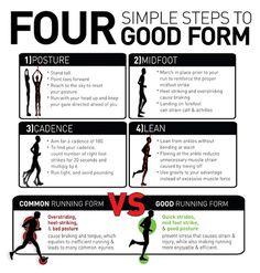 Art Running form tips fitness-stuffs