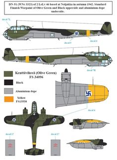 Dornier Do 17 http://www.findmodelkit.com/sites/default/files/d72010a.jpg