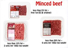 Minced beef values :)