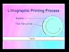 Fundamentals of Offset Lithography video from 1996