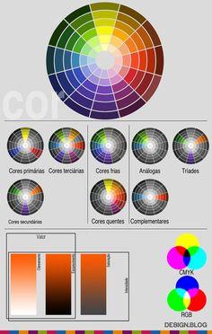 Infográfico de cor