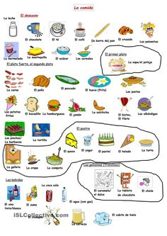 Vocabulario de la comida y la bebida cuina i nutrici for Vocabulario cocina frances