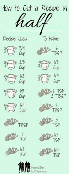eleven Charts Everybody Who Ever Plans on Baking Must Pin | TipHero.... See even more at the image link