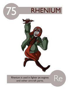 75 Rhenium