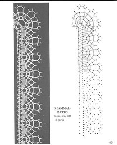 Album Archive - Kortelahti, E. Bobbin Lacemaking, Bobbin Lace Patterns, Lace Heart, Lace Jewelry, Diy Headband, Needle Lace, Lace Making, Lace Detail, Tatting