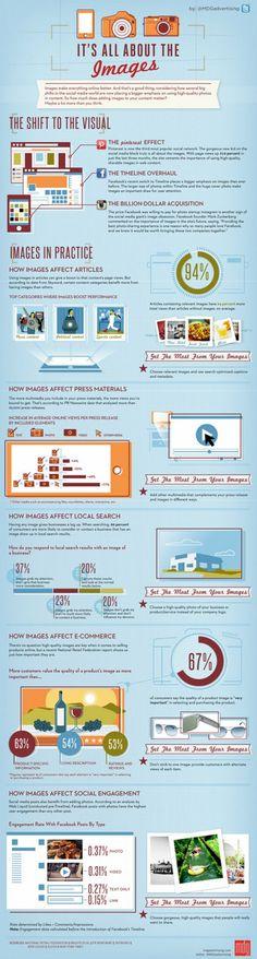 Um infográfico criado pela MDG Advertising, mostrando como as imagens são importantes no marketing atual