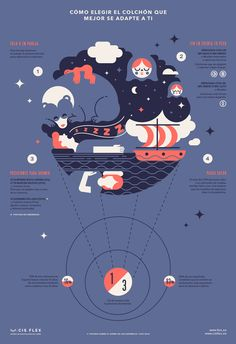 Rushmore agency commissioned us to create a series of infographics for the brand FLEX: one of Spain's most popular manufacturers of mattresses. Infographic Examples, Creative Infographic, Graphisches Design, Information Design, Data Visualization, Logo Nasa, Motion Design, Design Reference, Brochure Design