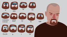 Simple Character Lip Sync - Skillshare