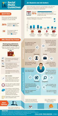 Cómo relacionarse profesionalmente en redes sociales #infografía #socialmedia