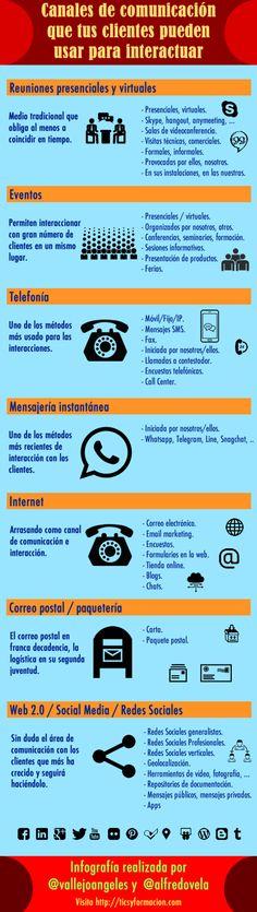 Canales de comunicación para interactuar con tus clientes #infografia #infographic #marketing