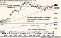 Navistar $NAV 6/6/17 - breakout