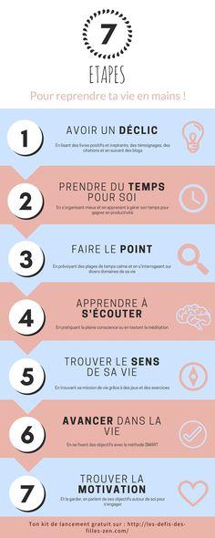 #développement #personnel #reprendre #vieenmain #infographie #confiance en #soi