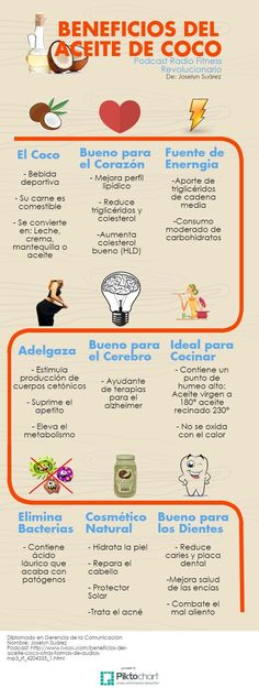 El aceite de coco tiene muchos beneficios para tu piel, conócelos #colegiaturacolombianadecosmetologia