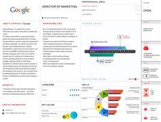 Visual Vacancy for Google