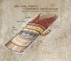 Century Scabbard Construction, Part 2 Ancient Art, Ancient Egypt, Ancient History, Sword Belt, Viking Sword, Sword Design, Arm Armor, Viking Age, Fantasy Weapons
