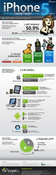 Descubra se você é um Applemaníaco?
