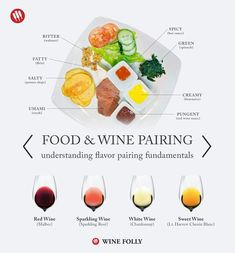 You can try this dinner pairing at home and it will show you how different wines affect the taste of food. This lesson uses 4 wines (a white, red, sparkling and sweet wine) and 8 specific foods. Boot Camp, Red Wine Reduction Sauce, Wine Paring, Wine Folly, Different Wines, Wine Guide, Sweet Wine, Food Tasting, Wine Cheese