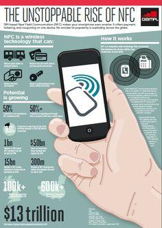 NFC Infographic