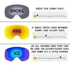 Deft Optics | Customizable Ski / Snowboard Goggles by Deft Optics — Kickstarter | Gadgets / Products | Pinterest | Snowboard goggles, Snowboards and Snow